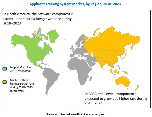 Applicant Tracking System Market by Component  Organization Size