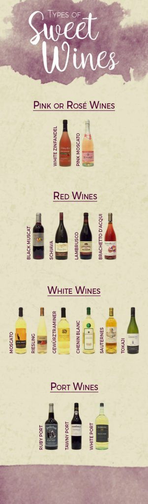 Guide to Sweet Wine Types Marketview Liquor Blog
