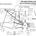 Liberal Party organisation, early 1980s