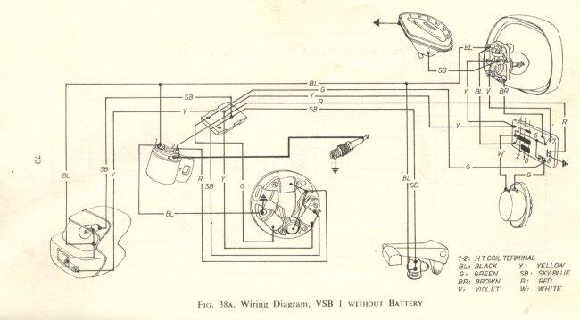 vespa wiring diagram wiring diagram px efl sharing my crib sheet
