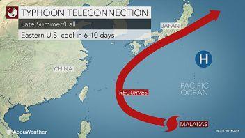 TYPHOON MERANTI TO HELP MAINTAIN SUMMER PATTERN OVER EASTERN US