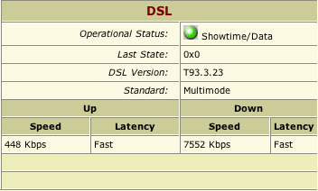 Screenshot from router configuration showing 7552Kbps ADSL connection