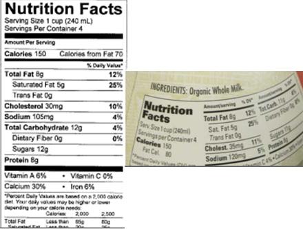 Raw Milk Hot Topics - Real Raw Milk Facts