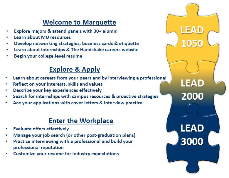 LEAD Program   Business   Marquette University