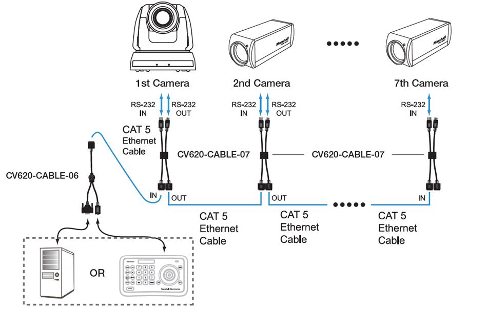 Rs485 Wiring Diagram Wiring Diagram