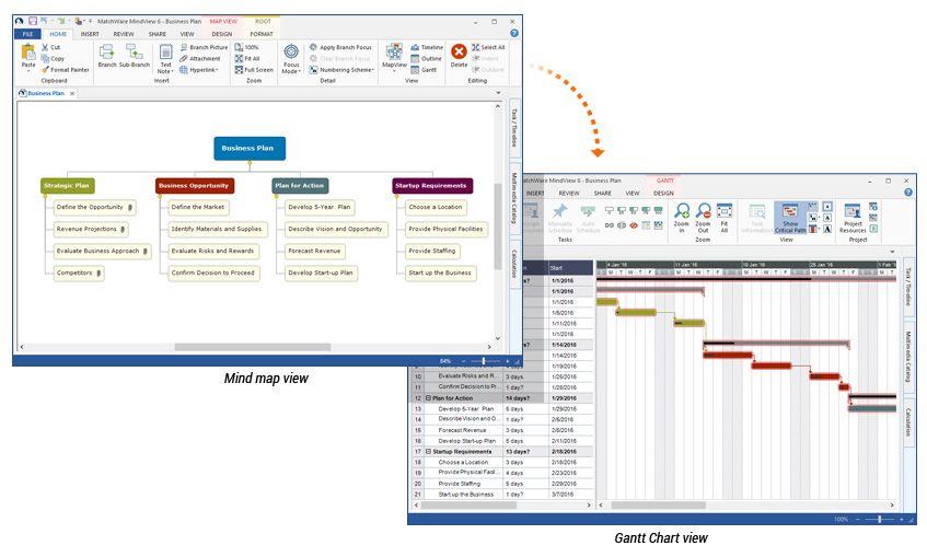 Gantt Chart Software Create Gantt Charts Free Trial - gantt chart