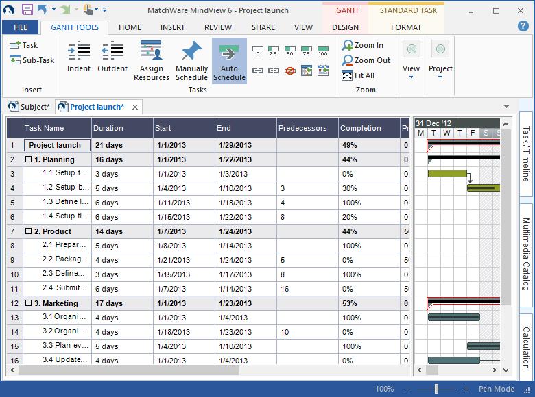 Gantt Chart Template MindView Gantt Chart Software