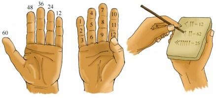 História-da-Matemática-2