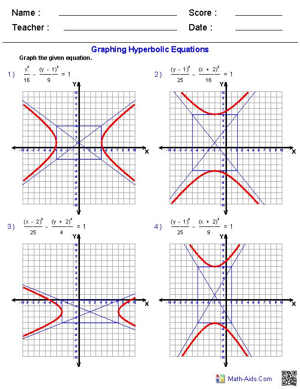 model bmat essays