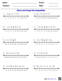 Algebra 1 Worksheets | Inequalities Worksheets