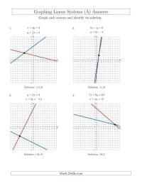 Solve Systems of Linear Equations by Graphing (Mixed ...