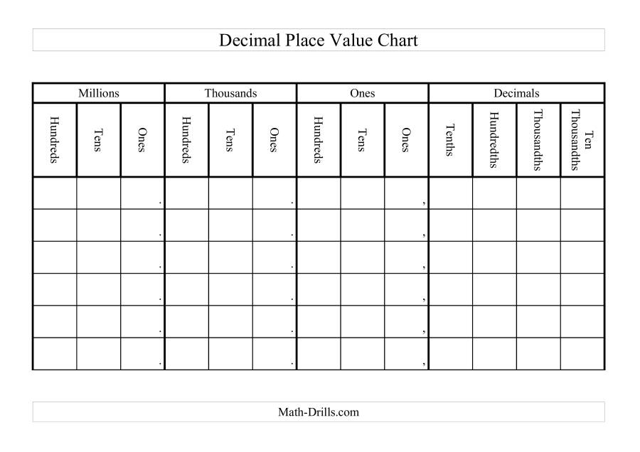Decimal Place Value Chart (A)