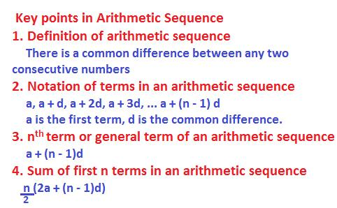 Arithmetic-sequence - geometric sequence example