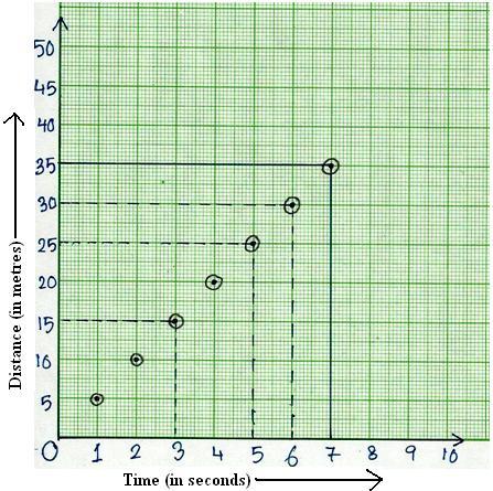 Math Graph Paper 61 melhores imagens de arquivosher no pinterest - math graph paper