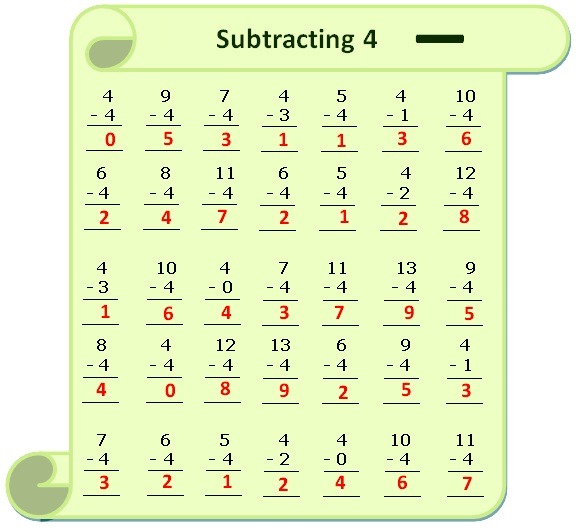Worksheet on Subtracting 4, Questions Based on Subtraction