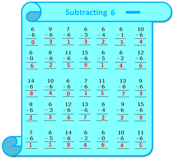 Worksheet on Subtracting 6, Questions Based on Subtraction