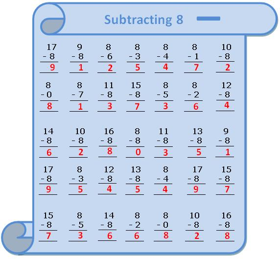 Worksheet on Subtracting 8, Questions Based on Subtraction - subtraction table