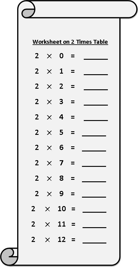 Worksheet on 2 Times Table Printable Multiplication Table 2
