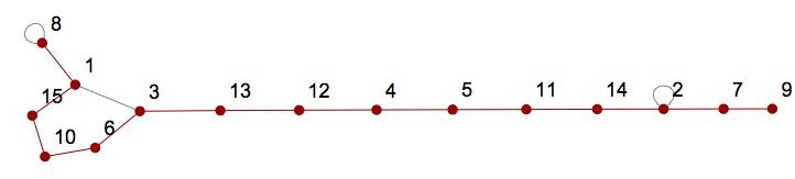 graph15