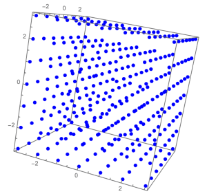 grid, xyz -plane