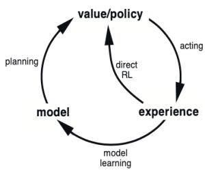 ModelBasedDiagram