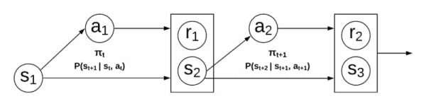 RL_Diagram
