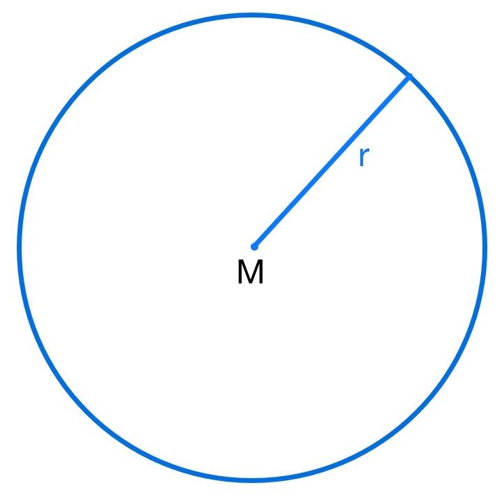 Kreis Umfang
