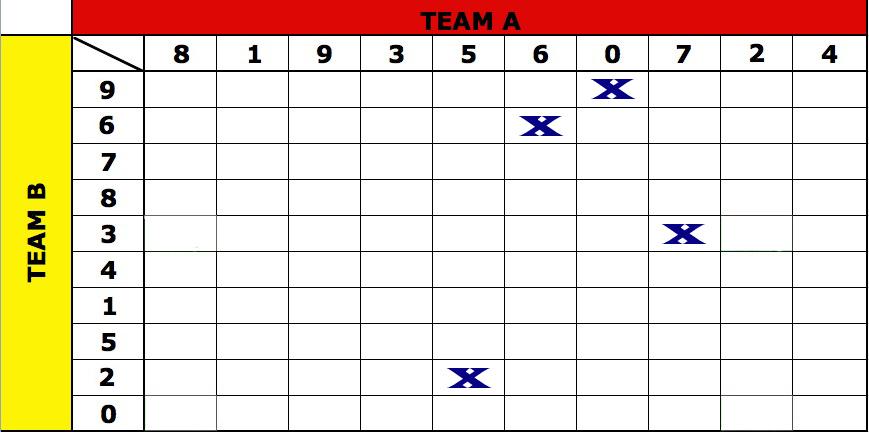 Math Goes Pop! - Football Pools, Part 3