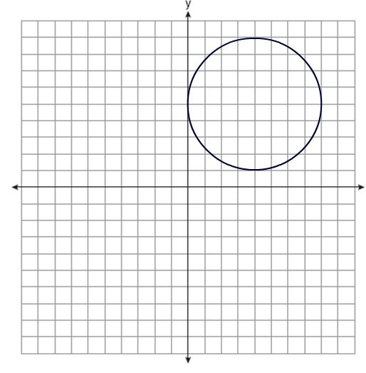 Pictures of equation of circle free images that you can download