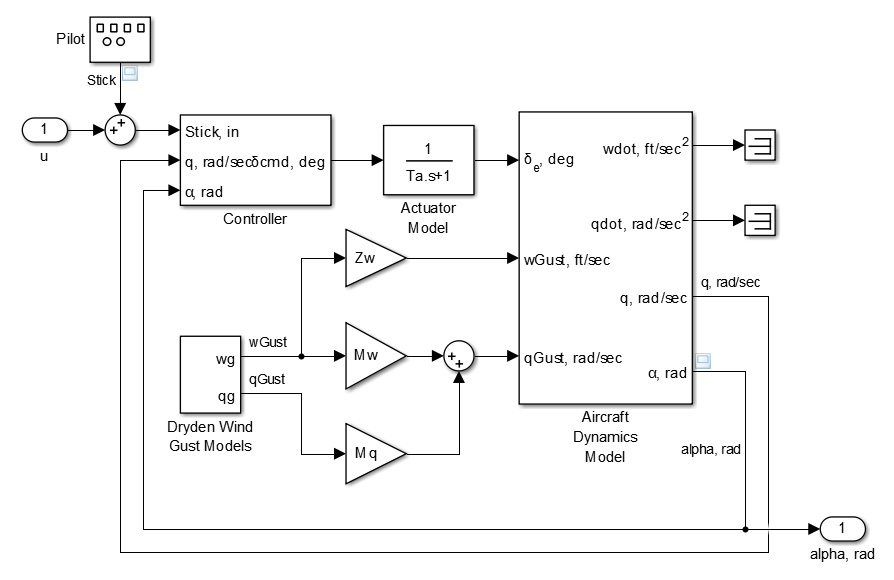 block diagram using matlab