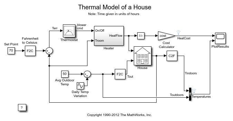 general house wiring diagram