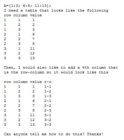 Creating a three column table from matrix - MATLAB Answers - MATLAB - value matrix