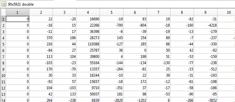 How to normalize value in matrix to 0 and 1? - MATLAB Answers - value matrix