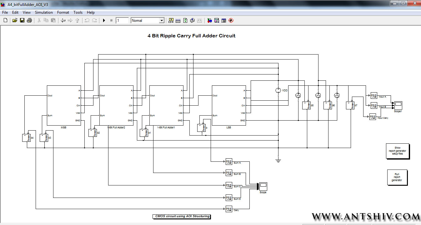 Cozy Half Adder And Full Circuit With Truth Tables 4 Bit Ripple Carry File Exchange Matlab Central