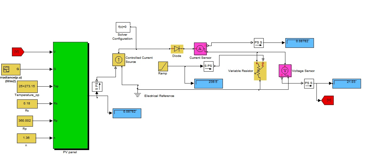 A PHOTOVOLTAIC PANEL MODEL IN MATLAB/SIMULINK - File Exchange