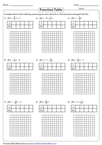 Mathworksheets4kids Answers Function Table ...