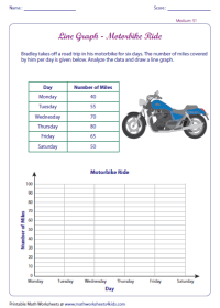 Line Graph Worksheets