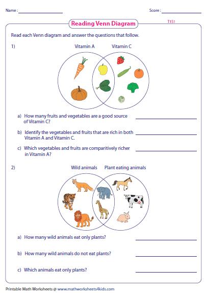 sets and venn diagram worksheets