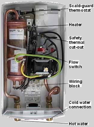 Tankless (Demand) Water Heaters