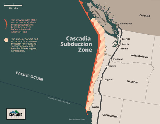 The Cascadia Subduction Zone off the coast of North America spans from northern California to southern British Columbia. This subduction zone can produce earthquakes as large as magnitude 9 and corresponding tsunamis.