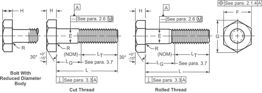 Hex Bolt Diagram - Schema Wiring Diagram