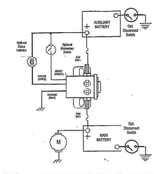 dual battery solenoid wiring diagram