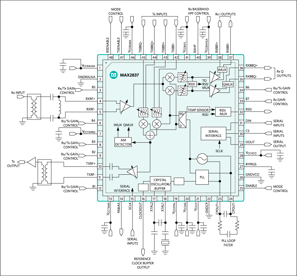 Circuit Diagram Of Zigbee Transceiver Auto Electrical Wiring Vk6wia News Broadcast Circuits Max2837 2 3ghz To 7ghz Wireless Broadband Rf