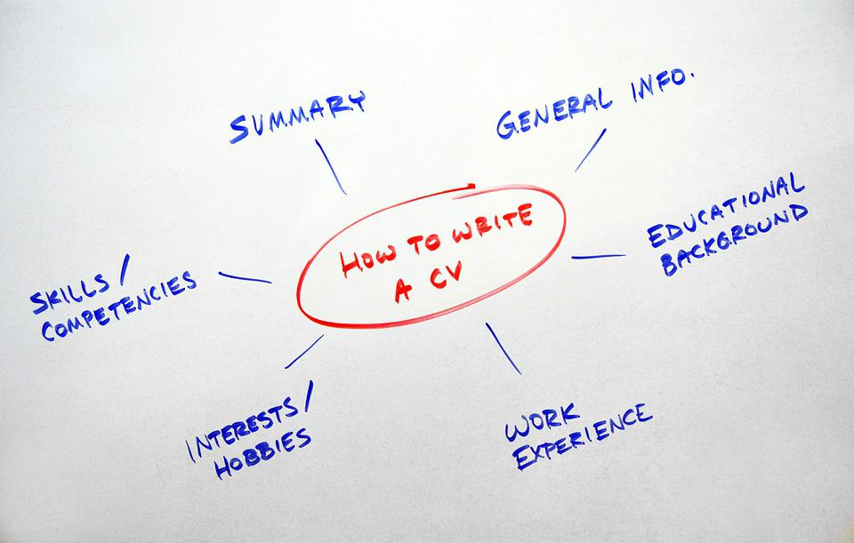 Free photo White How To Whiteboard Flowchart Cv Board Resume - Max Pixel