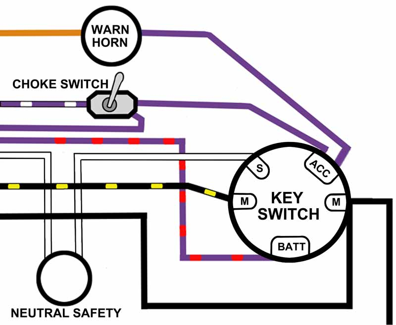 Evinrude Outboard Wiring Diagram Starter Electrical Circuit