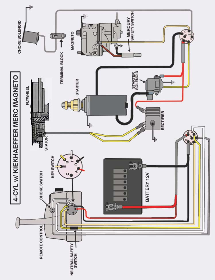 Mercury Outboard Charging Wiring Diagram - Data Wiring Diagrams