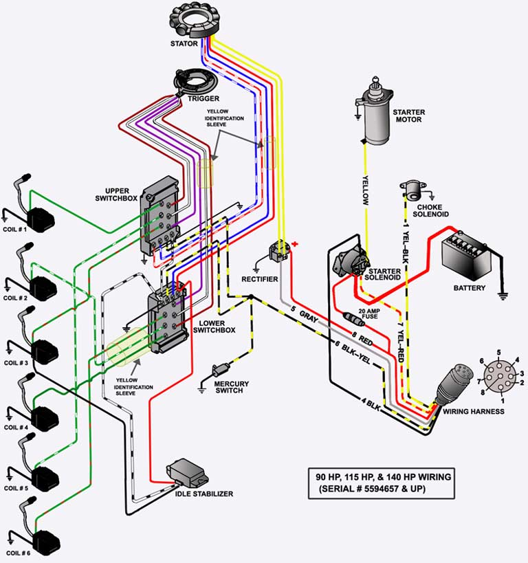 yamaha outboard battery wiring diagrams wiring help for single