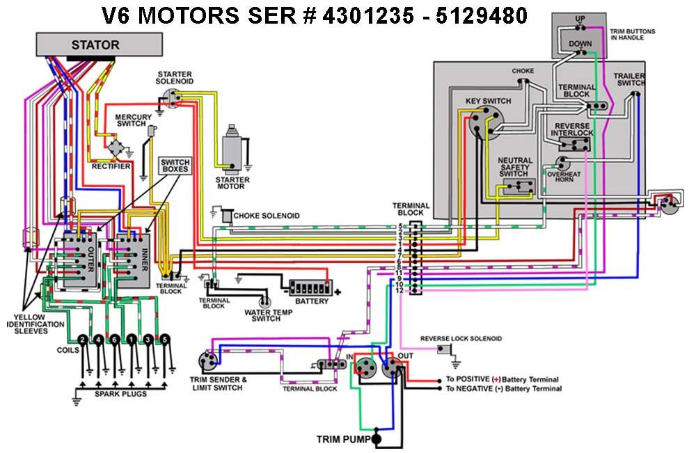 2000 johnson 150 hp wiring diagram