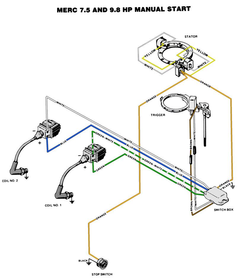 Force 40 Hp Mercury Tachometer Wiring Diagram Mercury Outboard Wiring Diagrams Mastertech Marin