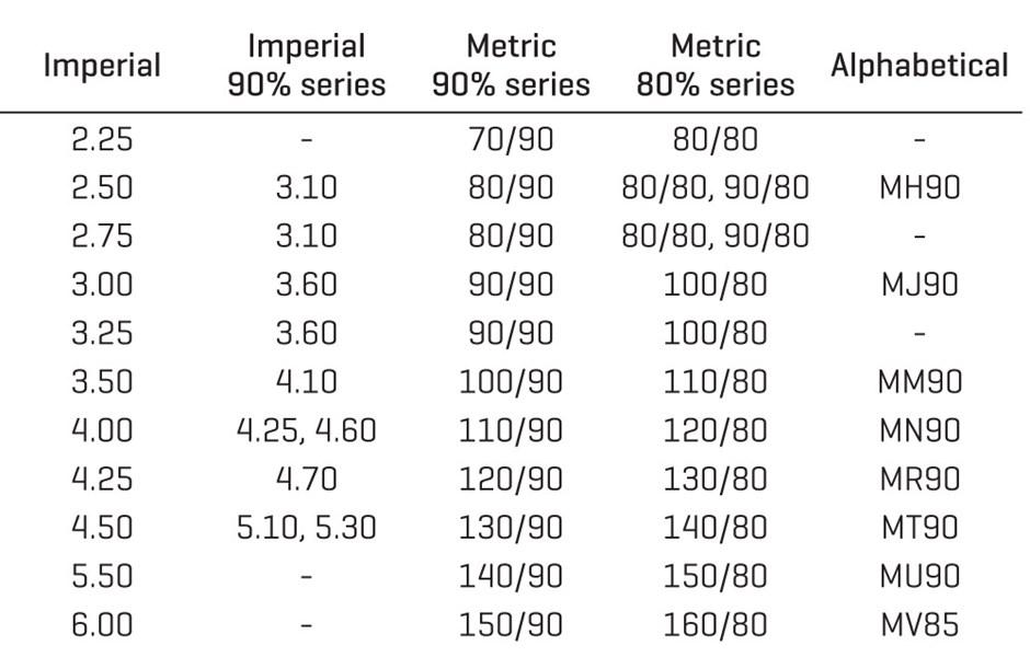 tire size converter - Brucebrianwilliams - tire conversion chart